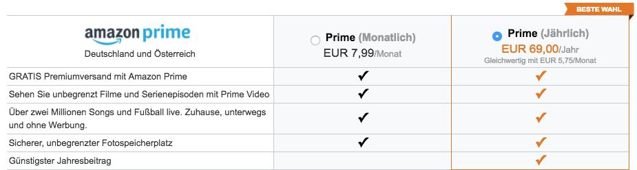 Amazon Prime Tyskland Priser