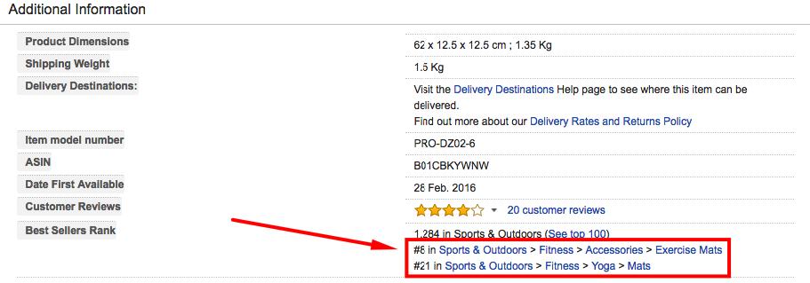 Kategori ved oprettelse af Amazon produkt